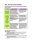 ACARA Visual Arts and Media Arts Content Descriptors
