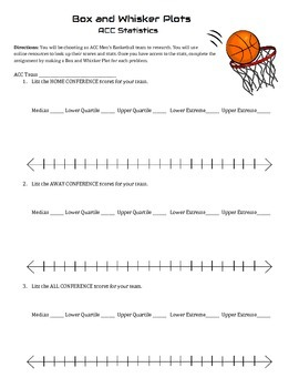 ACC Basketball - Box and Whisker Plots