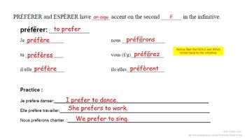 Acheter, Amener, Preferer, Esperer (ACCENT verbs): French Quick Lesson