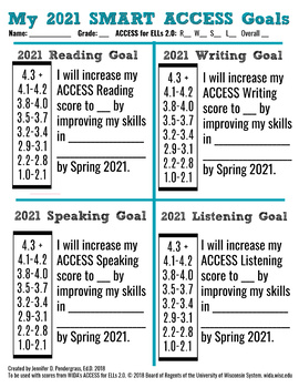 Student SMART Goal Plan for ACCESS for ELLs 2.0