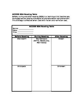 ACCESS BDA Reading Table