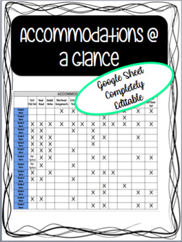ACCOMMODATIONS @ A GLANCE (EDITABLE GOOGLE SHEET)