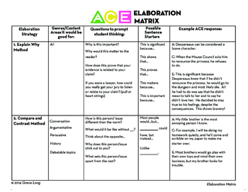 ACE: Elaboration of Critical Thinking Matrix