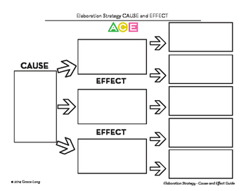 ACE Lesson Seven: Elaborating with Cause and Effect Strategy