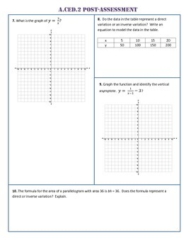 A.CED.2 Post-Assessment/Test Algebra 1 Common Core