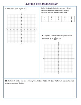 A.CED.2 Pre AND Post Assessment/Test Algebra 1 Common Core