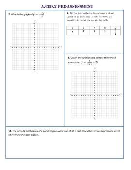 A.CED.2 Pre-Assessment/Test Algebra 1 Common Core