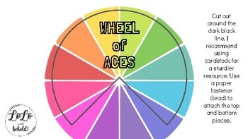 ACES Writing Response Wheel