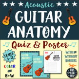ACOUSTIC GUITAR Anatomy Diagram POSTER + QUIZ *Color & B+W* (Grades 3-12)