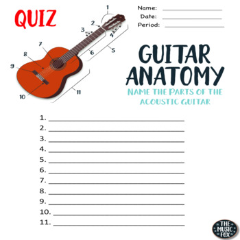 ACOUSTIC GUITAR Anatomy Diagram POSTER + QUIZ *Color & B+W* (Grades 3-