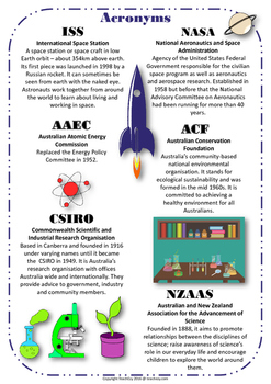 ACRONYM Posters