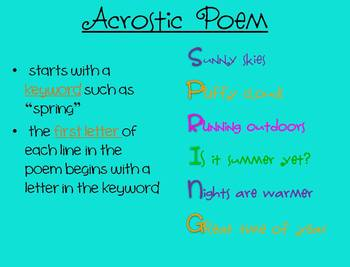 ACROSTIC POETRY -  A Simple Study - Practice - Publish Writing Activity