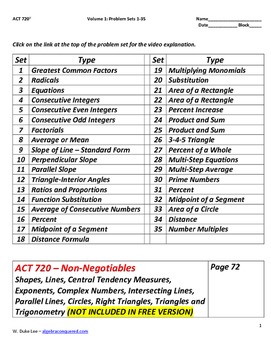 ACT Math Prep - A Collection of Common ACT Math Test Questions - FREE VERSION