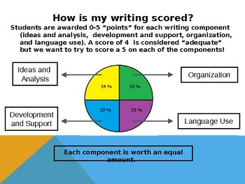 ACT ASPIRE 3rd Grade Writing Presentation Reflective Narrative