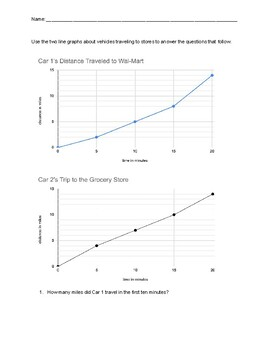 ACT ASPIRE SCIENCE: Forces and Motion- Comparing 2 Line Graphs