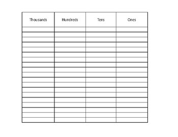 Place Value (To Thousands) Recording Sheet