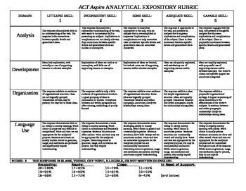 ACT Aspire Analytical/Expository Writing Rubric