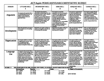 ACT Aspire Persuasive/Argumentative Rubric