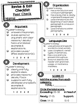 ACT Aspire Writing: Argumentative Persuasive- Rubric & Student Checklist