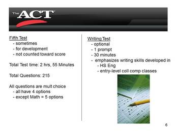 ACT Format