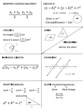 ACT Math Formulas Foldable-Great resource for teaching ACT Prep classes!