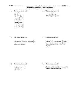 ACT Math Quick Prep - Slope