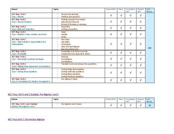 ACT PREP: Course Navigation Document