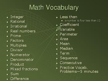 ACT Prep Math Course