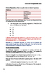 320 ACT Math Problems arranged by Topic and Difficulty Lev
