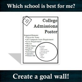 ACT Prep -- University Research Poster