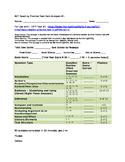 ACT Reading Practice Test Item Analysis #1