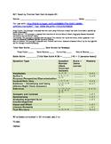 ACT Reading Practice Test Item Analysis #4