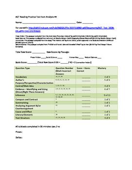 ACT Reading Practice Test Item Analysis Bundle
