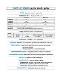 ACT & SAT Packet - English Grammar, Reading Strategies, an