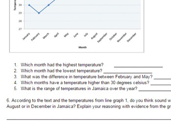 ACT Science Graphs Practice 5: Facts About Traveling Sounds