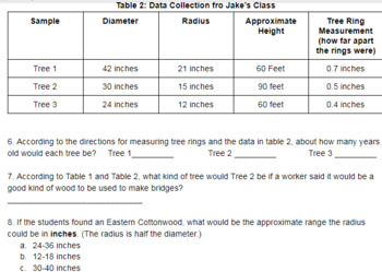 ACT Science Graphs Practice 8: Tree Rings