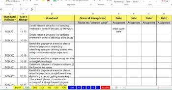 ACT Standards Skills Mastery Scoreboard (updated 2014 ACT