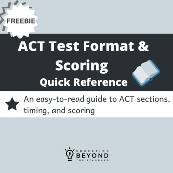 ACT Test Format and Scoring
