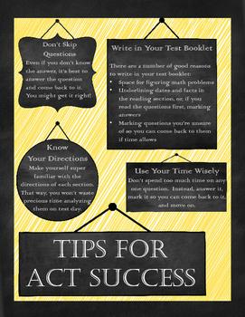 ACT Prep Tip Sheet