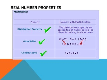 ACT lesson 3: Computing with Real numbers