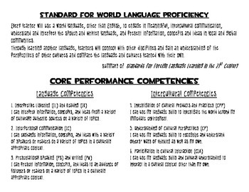 ACTFL Kentucky Standards for World Language Proficiency Combo Pack