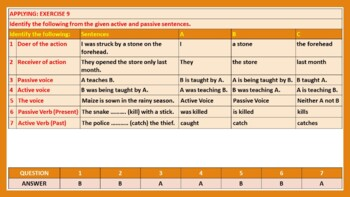 ACTIVE & PASSIVE VOICE: LESSON PLAN & WORKSHEETS