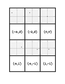 ACTIVITY PACK Coordinate Math Stations for Common Core Sixth Grade