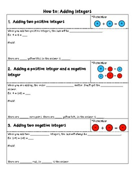 ADDING INTEGERS USING COUNTERS/TILES NOTES