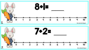 ADDING on a NUMBER LINE