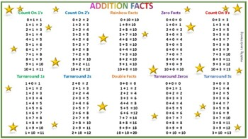 ADDITION AND SUBTRACTION FACT BOARD - FREE