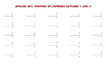 ADDITION OF NUMBERS BETWEEN 1 AND 9 – Worksheet 1