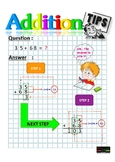 ADDITION TIPS