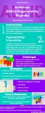 ADHD Guide Infographic
