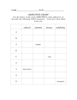 ADJECTIVE CATEGORY CHART